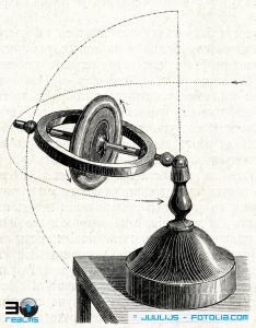 Das Gyroskop basiert auf der Anwendung von Kreiselerkenntnissen