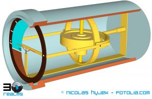 Die Neigung eines Flugzeugs wird über den Bezug zu einem Gyroskop für Piloten sichtbar.